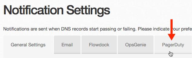 DNS Check PagerDuty Tab