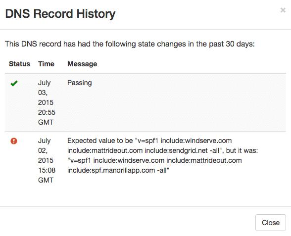 DNS Record History